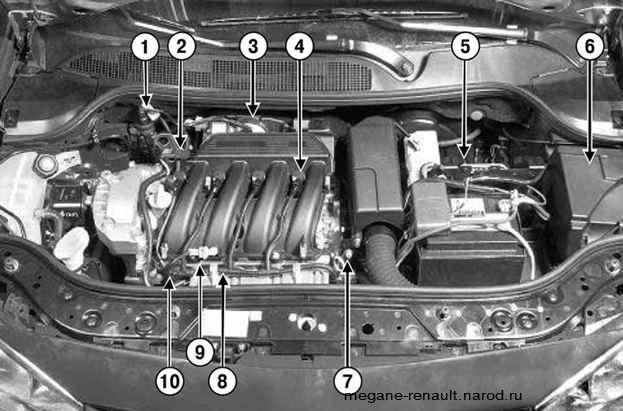 Megane 2 с двигателем K4J: